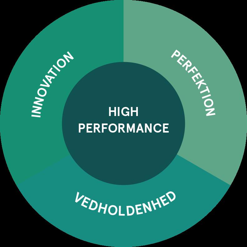 HPI_Model